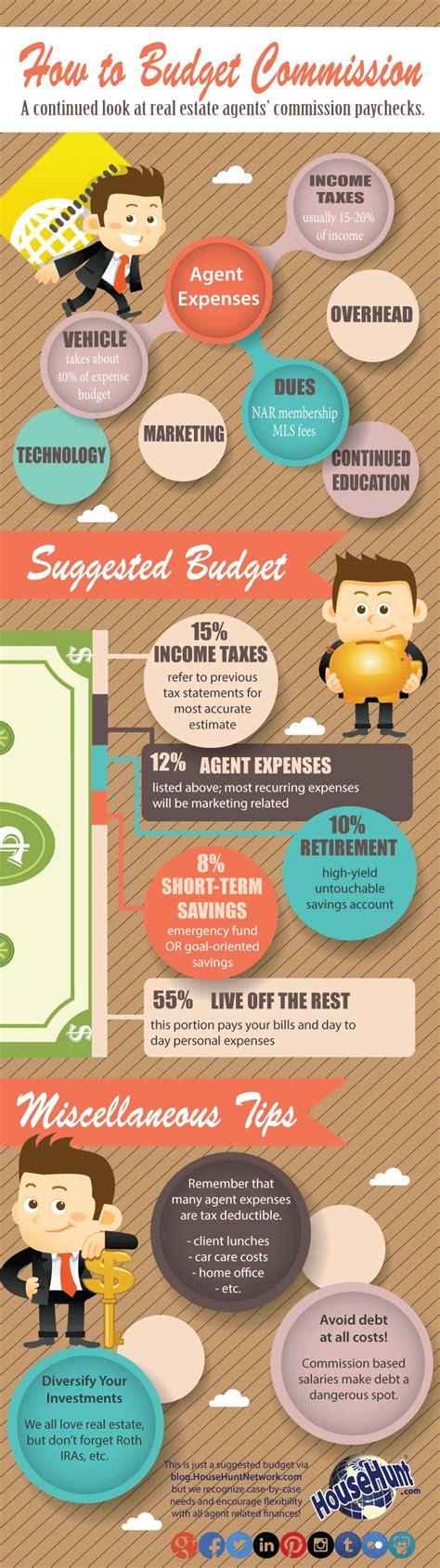 real estate agent business plan template free viplinkek info