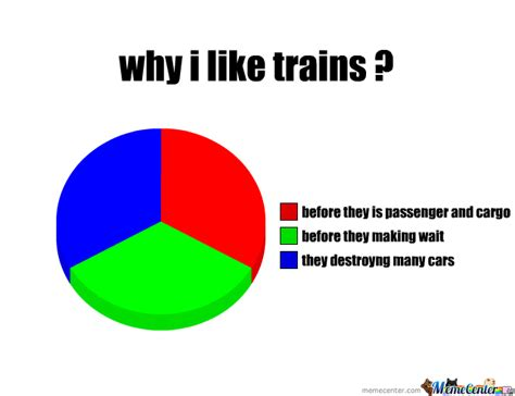 I Like Trains Meme - why i like trains by elari vtorov meme center