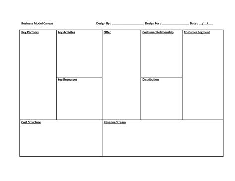 Best Photos Of Business Model Template Excel Business Business Canvas Template Word