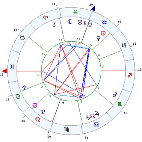 Venus In 8th House Synastry by Pluto Sextile Jupiter Meaning Of Pluto In Eighth