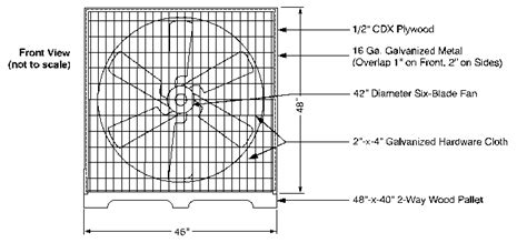 forced air cooling fan handling of forced cooling welcome