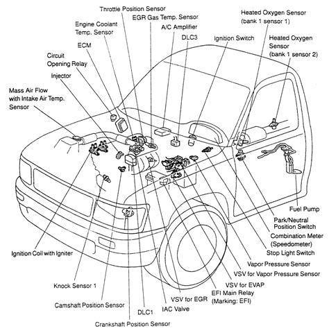 repair guides component locations component locations autozone com