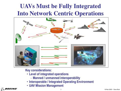 distributed data fusion for network centric operations books ppt key technologies for uav interoperability powerpoint