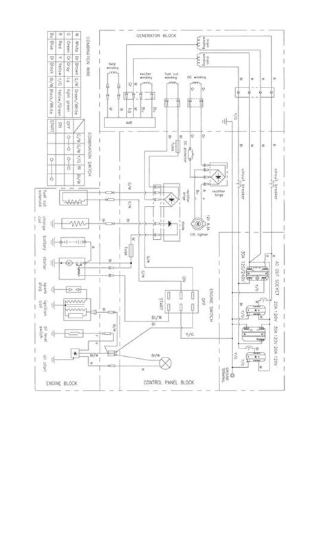 northstar generator wiring diagram circuit diagram maker