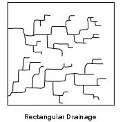 drainage pattern meaning geography 2051 gt kesel gt flashcards gt exam 2 studyblue