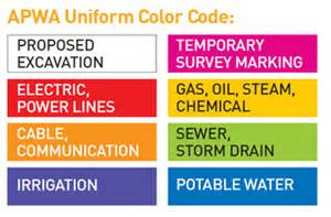 811 color code call 811 get lines marked dig safely pg e