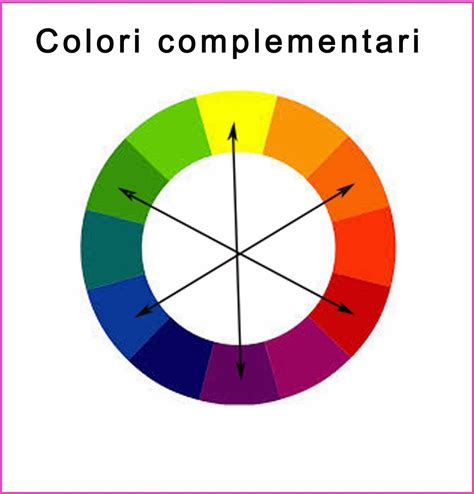 tavola colori primari colori complementari timeless