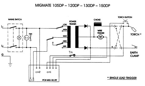 migmate wire feed problem