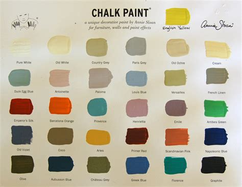 chalk paint autentico colores aplicaciones chalk paint 161 que te encantar 225 n