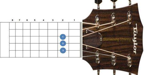 Kunci Kontak Ss Gambar Bentuk Dan Letak Kunci Gitar A B C D E F G