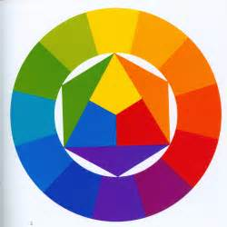 color wherl colour wheel wheels and colour on