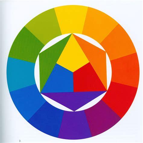 color wheel color schemes colour wheel wheels and colour on pinterest