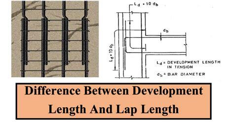 length of development length and length