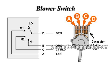 94 s10 blower motor wiring diagram wiring diagrams