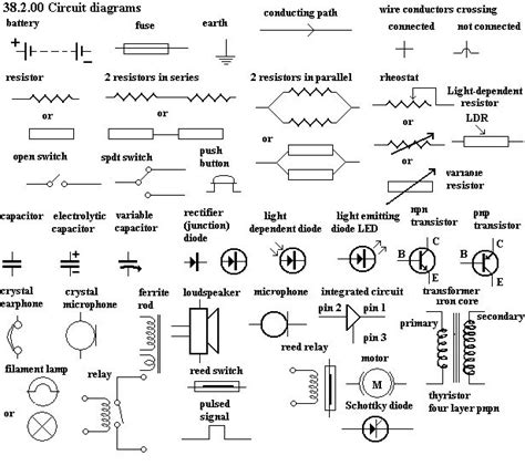 symbol for motor in circuit diagram wiring diagrams symbols http www automanualparts