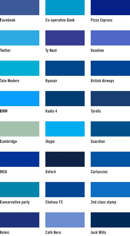 blue color charts with names pictures to pin on