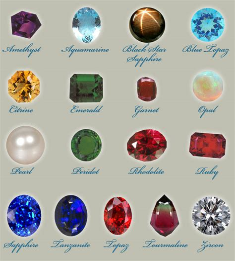 meaning of gemstones kalajee