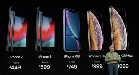 xs xr xs max  difference    iphones