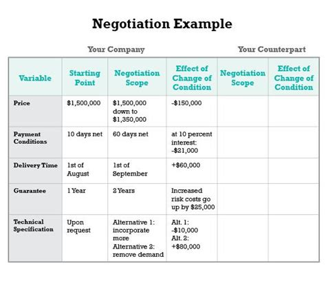 what s your negotiation strategy