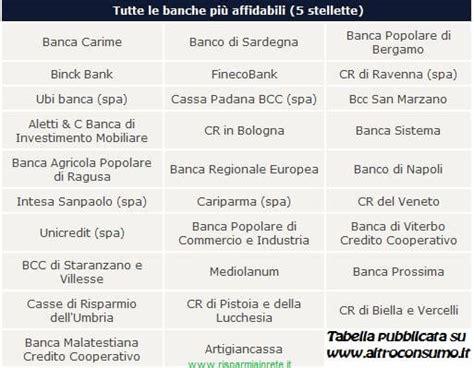 banche migliori quali sono le migliori banche italiane