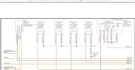 1994 jeep se 4 0l engine performance circuits 2005 jeep grand engine performance circuit wiring
