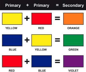 best 25 color mixing chart ideas on color mixing mixing of colours and mixing colours