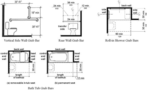 ada bathroom grab bar guidelines ada compliance checklist for your building schuham