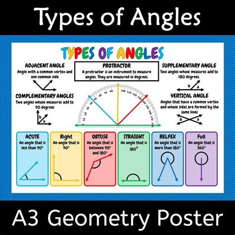 printable angles poster subjects mathematics measurement types of angles