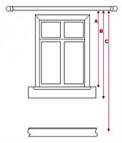 buying curtains measurements curtain buying guide