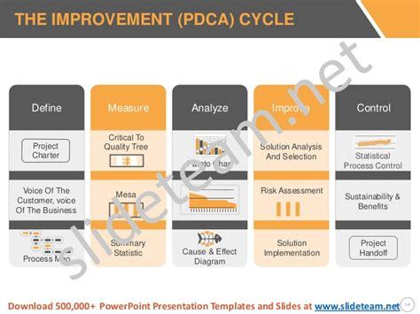 ucl powerpoint template ucl powerpoint template takeme pw