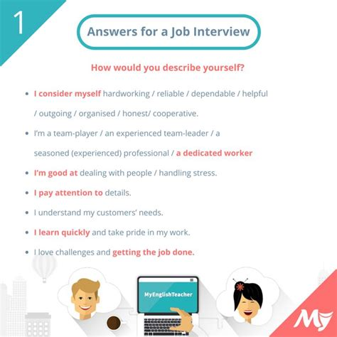 prepare for job interview well here are the main key pointers for you
