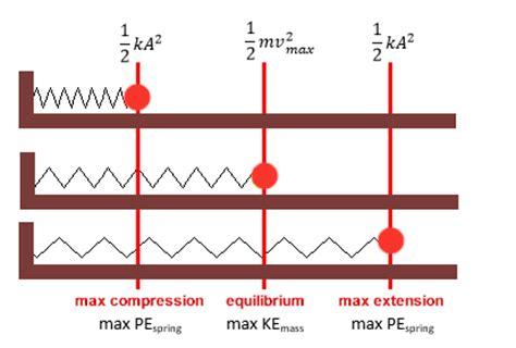 kinetic energy of inductor inductor kinetic energy 28 images kinetic inductance microwave kinetic inductance detector
