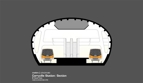 metro section metro cincinnati typical subway station corryville