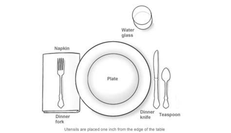 table setting diagrams an informal table setting entertainingcouple