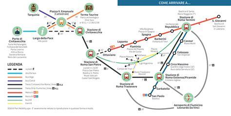 roma civitavecchia porto treno da civitavecchia a roma cosa vedere e dove andare port