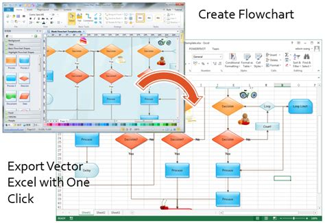 data flow chart exle make great looking flowcharts in excel