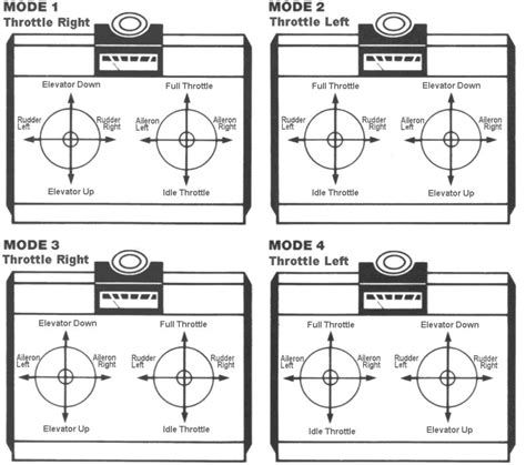 one modes how to switch pan to the left controller freefly forum