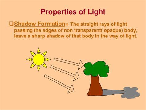 light property management inc reflection of light physics