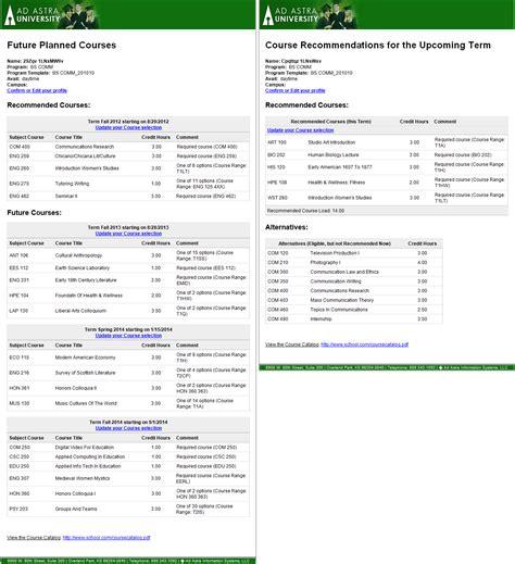 Semester Plan Template by Academic Plan