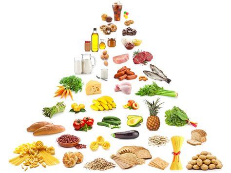 como interpretar la piramide de la alimentacion saludable