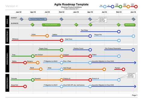 Best 25 Technology Roadmap Ideas On Pinterest Infographic Software Software Software And Tech Roadmap Template