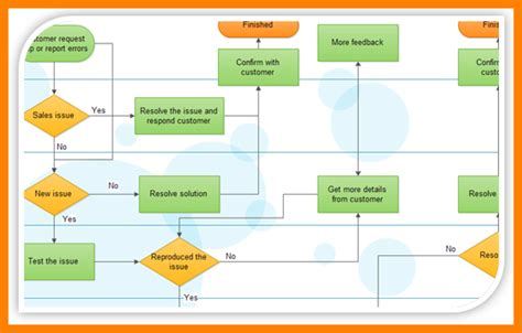 6 Microsoft Office Flowchart Introduction Letter Microsoft Office Flowchart Templates