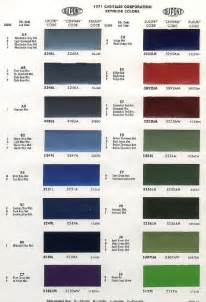 Chrysler 300 Paint Colors Paint Code 2015 Chrysler Autos Post