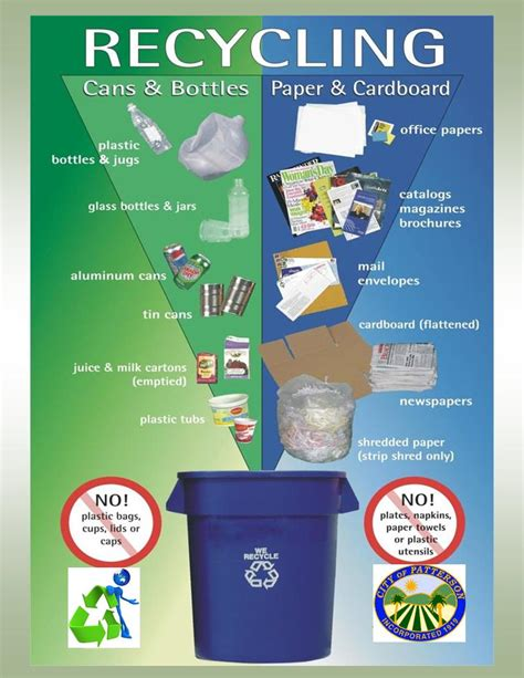 ideas for solid waste management tags best ideas for patterson ca official website