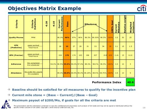 test objective matrix template applying the kano model for developing an objective based