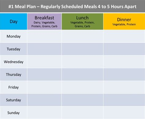 healthy meal planner template healthy meals how to eat healthy without the fuss