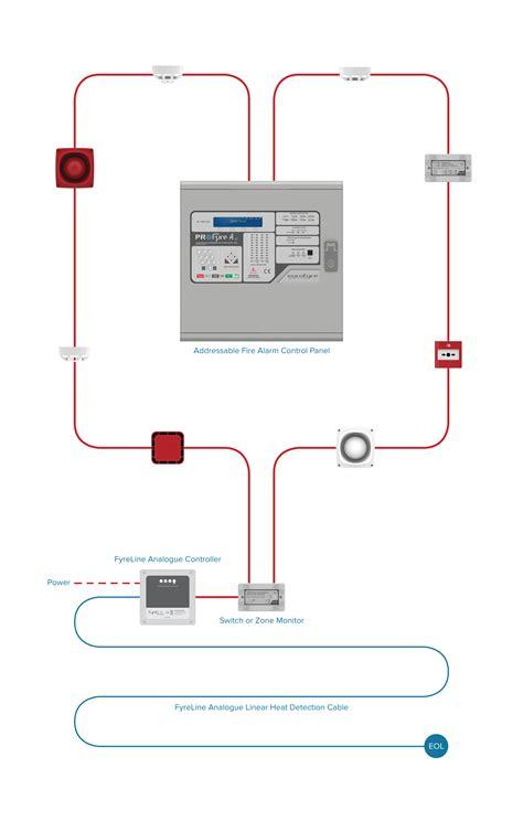 100 alarm addressable system wiring diagram