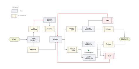 convert pdf to word using java program pdf to word convert web based artistsdevelopers
