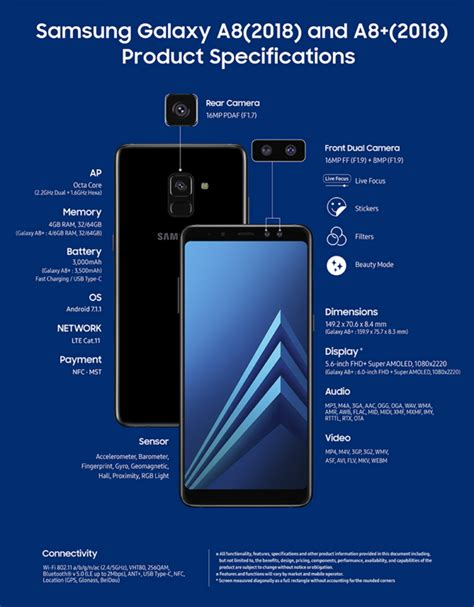 Samsung A8 2018 Tabloid Pulsa samsung announces specs and price of galaxy a8 2018 and a8 2018 in the philippines