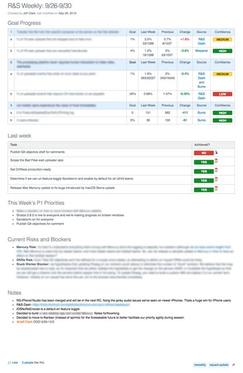 The Weekly Update Template That Increases Team Alignment And Group Coordination Software Team Update Template
